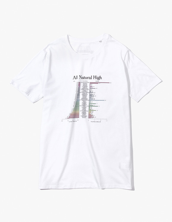 IDEA All Natural High T-Shirt DRUGS CHART - White | HEIGHTS. | 하이츠 온라인 스토어